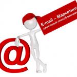 5 элементов E–mail маркетинга