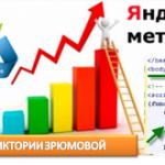 Как установить счетчик Яндекс Метрики на сайт  WordPress!