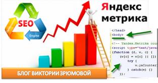 Яндекс Метрика на блоге WordPress