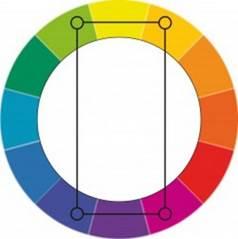 как выбрать 4 цвета используя цветовой круг